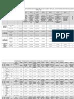 CRONOGRAMA DE  APLICACIONES  DEL LOS  DOCENTES FACILITADORES DEL PROGRAMA FAMILIAS FUERTES.docx