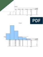 Ejercicios Tarea Estadística Descriptiva