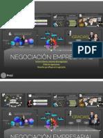 Exp Negociacion Empresarial
