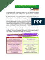 25 -Resumen Ponencia III Congreso Iml- Dr. Juan Pablo Sánchez