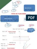 1.1.-Tipos+de+Funciones