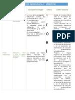 Teoria Pedagogica Hilary v. García Aguirre
