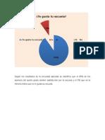 Analisis de Grafica 5