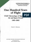 Aviation History Timeline