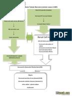 aplastic anemia case study scribd
