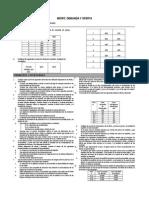 Practica Microeconomia - Demanda y Oferta