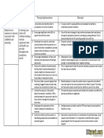 Postpartum Hemorrhage Concept Map.Post Partum Hemorrhage Nursing Care Plan Bleeding Medical