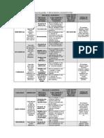 Capacidades y Procesos Cognitivos Vale