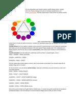 Teoria-culorilor-după