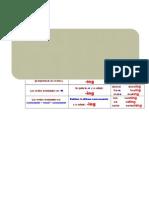 Anexo 05.1 Present Continuous Practice