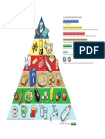 Poster Pyramide Alimentaire
