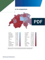 Swiss Tax Report Corporate Tax En