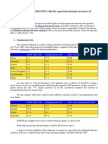 Spanish GDP Report