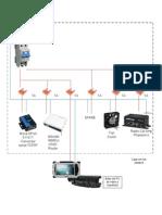 Diagrama de conexion de la caja de equipos.pdf