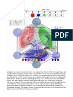 Compare Universal Inteligence Formation Verse a 3-Phase Induced Motor
