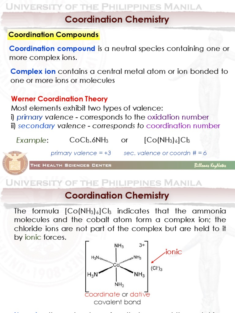 werner theory of coordination compounds pdf