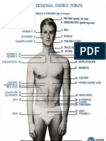 Genetic/Nutritional ENERGY points