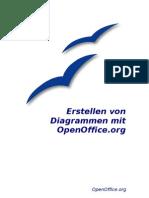 OpenOffice - Erstellen von Diagrammen