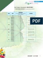 銅葉綠素鈉毒性資料