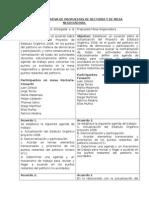Tabla comparativa propuestas Rectoría y Mesa Negociadora Estudiantil