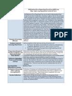ts-2 medication error reporting form