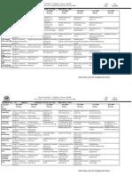 3rd Semester Time Table Regulation 2008
