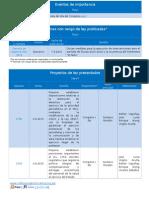 Legislativo Al Día (7.9.2015)