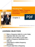 Chapter 2 - Describing Data