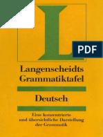 Nemacki Gramatika