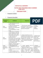 Program Report Yofo - Eng
