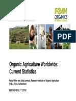 Resumen Organic World Statistic