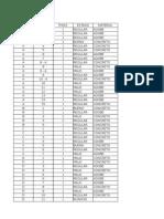 Excel Huanchaco - Uso de suelos Las Lomas