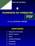 DS-1 06 Diagramas de Forrester