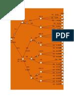Diagrama Del Árbol de Decisiones