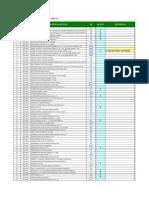 Lista de Utiles de Oficina - Abril 2015