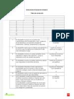 Solucionario Evaluación U2 Len 1 Sé Protagonista (1)