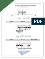 Ecuaciones Solicitaciones Puente