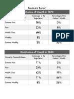 Economic Reports Amazing Race