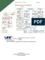 Mapconcetual formulación Nombres.docx