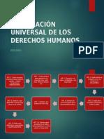 Resumen de la Declaración de Derechos Humanos 1