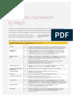 Add Coursework Usc