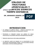 Catálogo de Estructuras Subsuperficiales y Sus Graficos Sísmicos 2012