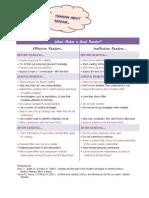 effective vs ineffective readers chart
