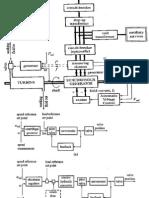 Power Generation Block Diagram