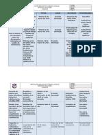 Plan de Acción Comite de Convivencia 2015