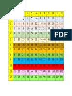 Multiplication Grid