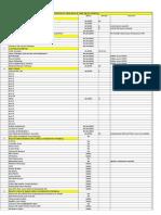 Checklist - Cable Estimation