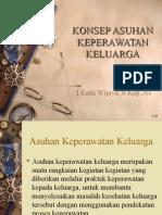 151166579-ASKEP-KELUARGA-ppt.ppt