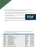 201509071650260.Gratuidad2016 LeyInclusion.pdf