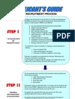 Procedure of Recruitment